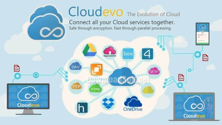 Download Cloudevo 2021 Free for Computer and Mobile
